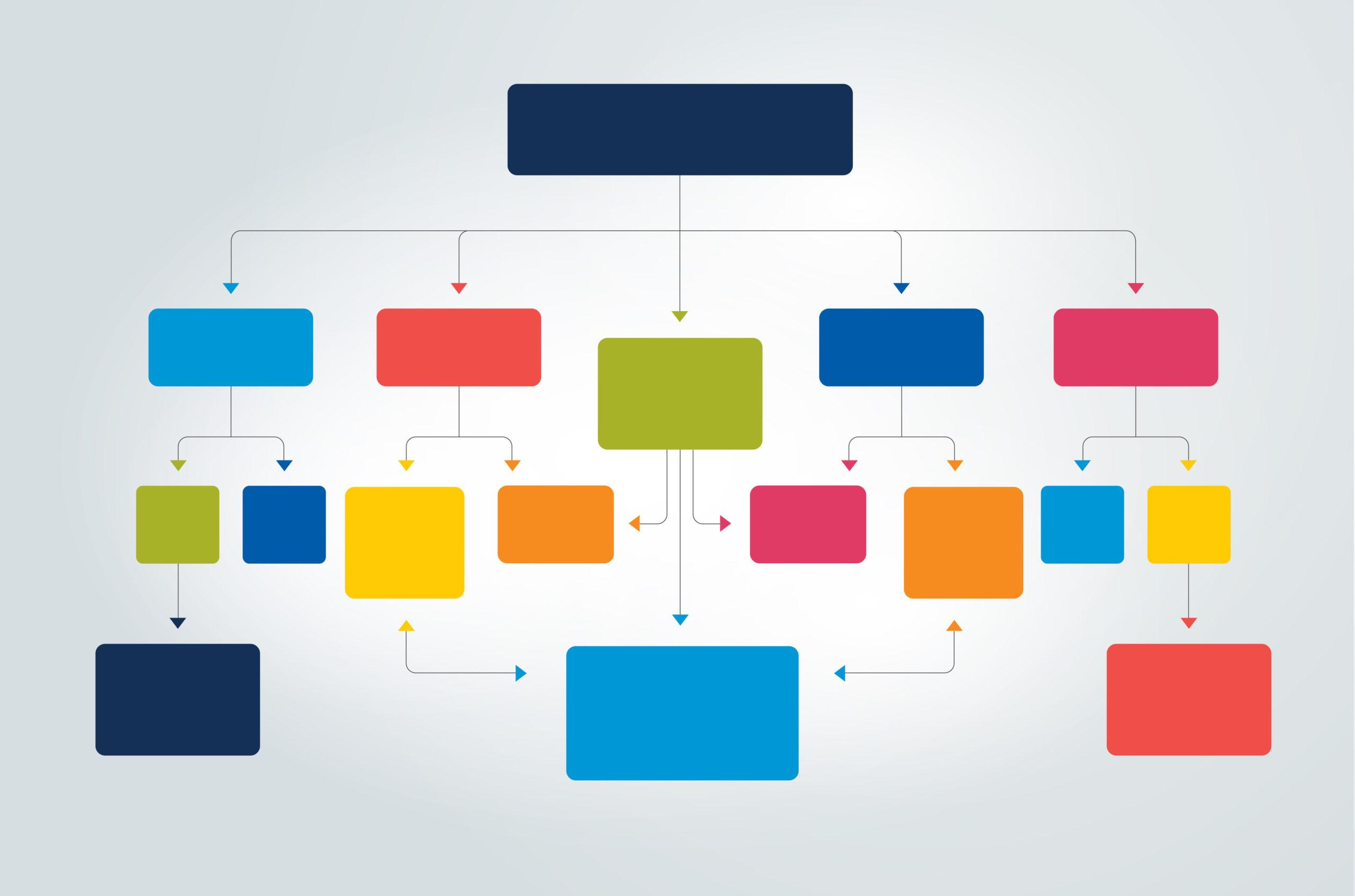 Visualisiere Marketing Automation für virtuelle Events