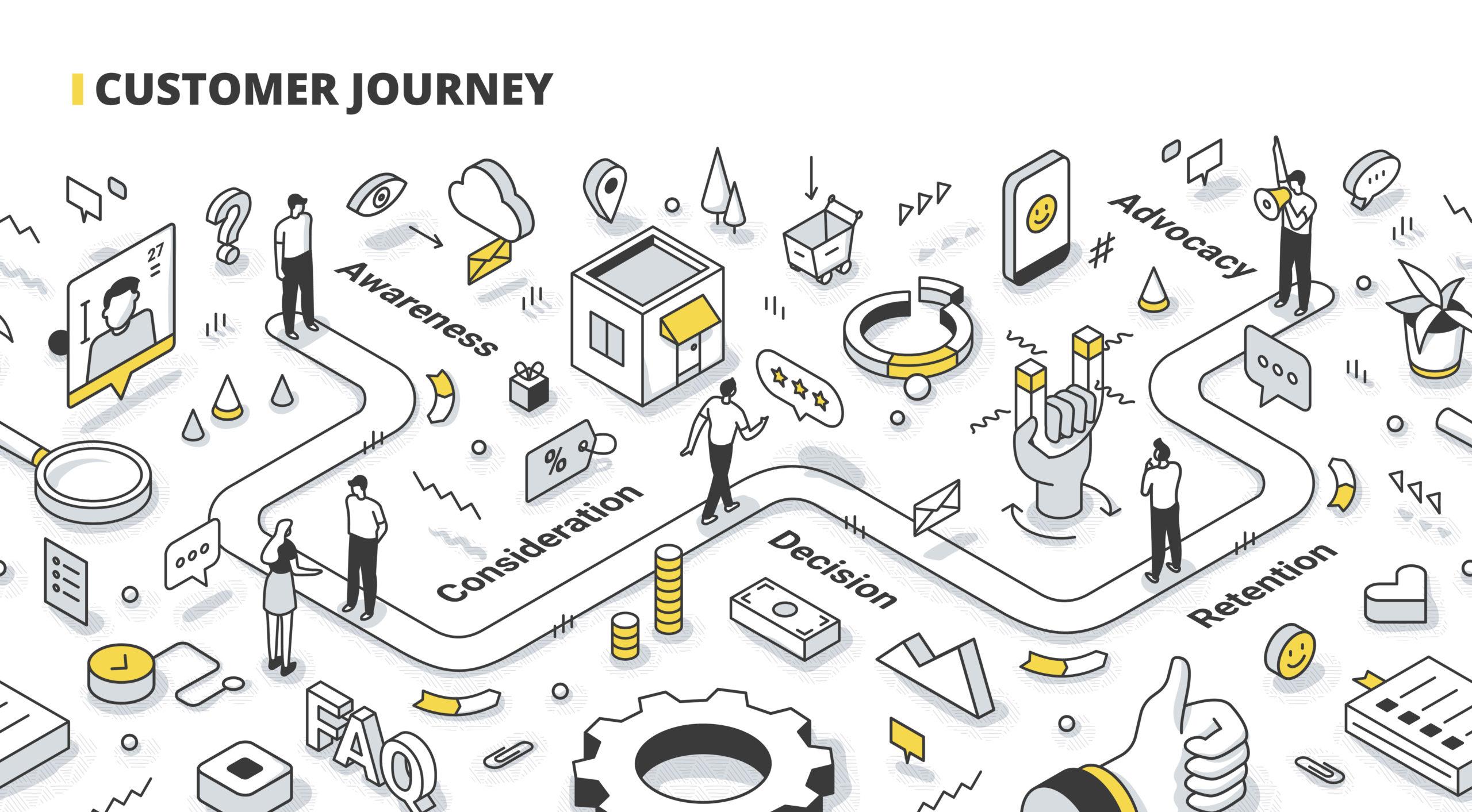 Berücksichtige die Customer Journey